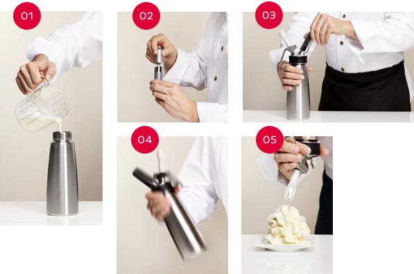 Профессиональный сифон для сливок «Cream Profi», 500 мл, сталь нержавеющая, пластик пищевой, Isi, Австрия